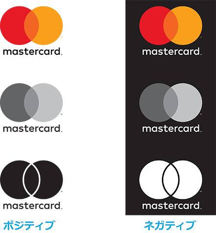 Mastercardブランド・マークのガイドライン