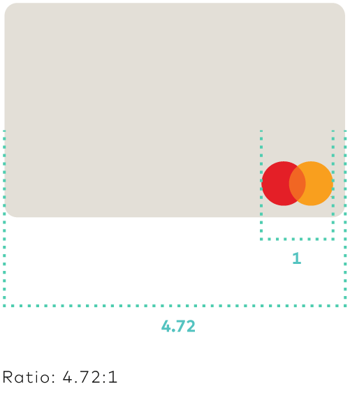 Image of the Mastercard brand to card proportion