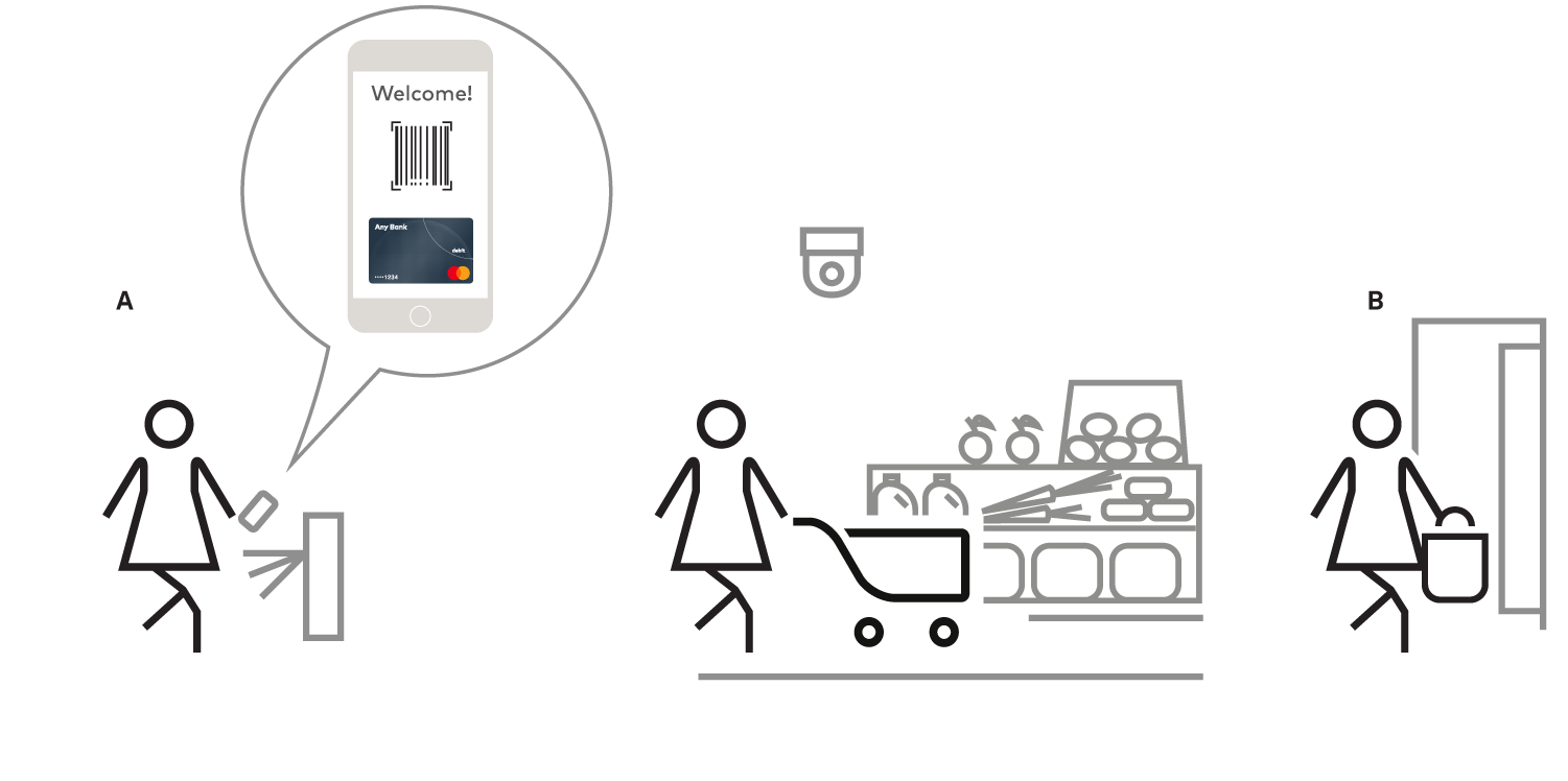 Image of checkout free payment experience