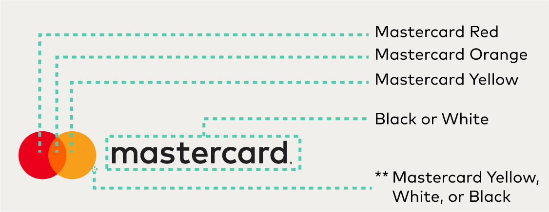 Mastercard Brand Mark full color specifications