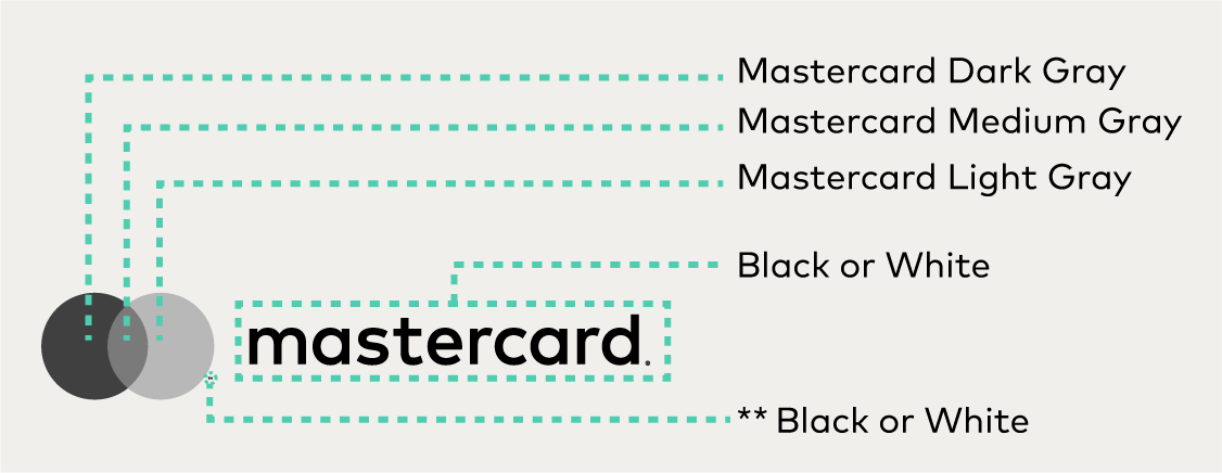 Mastercard Brand Mark grayscale specifications