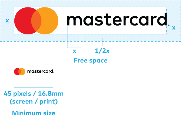 Images of the minimum free space and minimum size specifications for the horizontal Mastercard logo