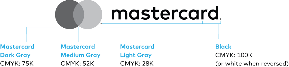 Image of the color breakdown specifications for the grayscale Mastercard logo
