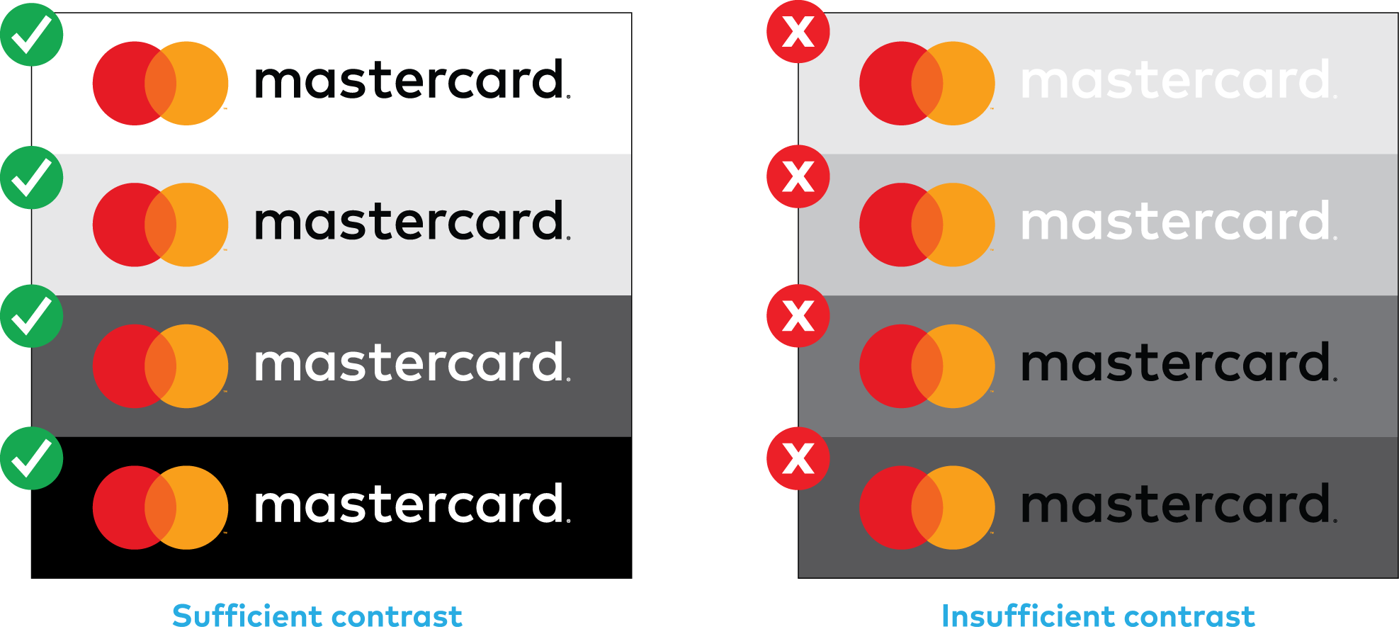 Images of sufficient and insufficient background colors for the Mastercard logo