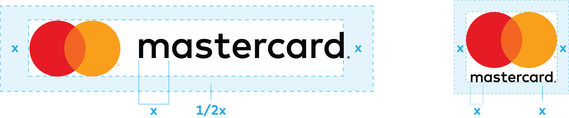 Images of minimum free space specifications for the horizontal and vertical Mastercard logos