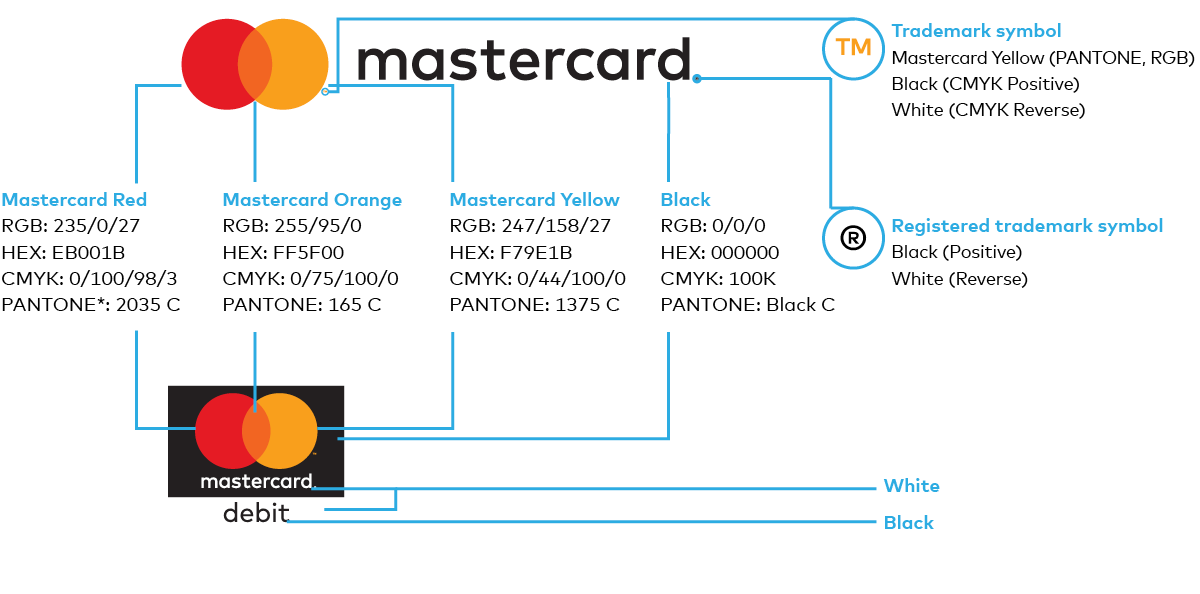 Image of the Mastercard logo color specifications