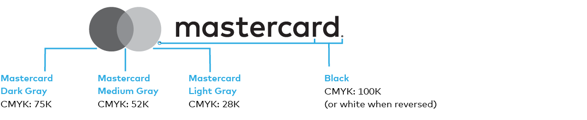 Image of the Mastercard logo grayscale specifications